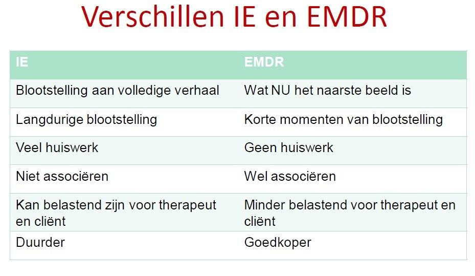 verschillen IE en EMDR